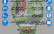همایش ملی بررسی راهکارهای مدیریت توسعه کارآفرینی روستایی در ایران، فروردین ۹۶