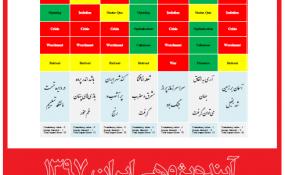 انتشار گزارش آینده پژوهی ایران ۱۳۹۷