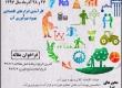 دومين کنفرانس ملی اقتصاد آب